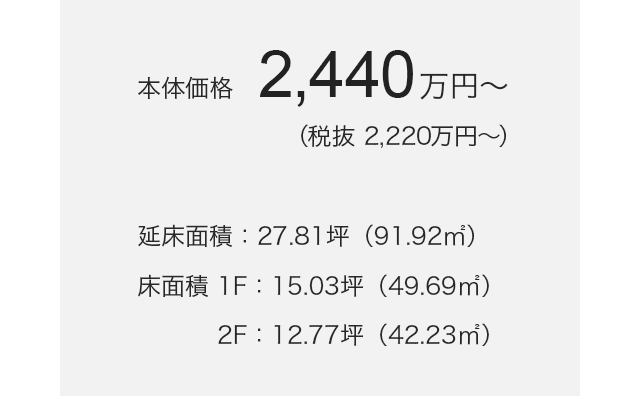 本体価格 2,440万円~(税抜 2,220万円〜)延床面積:27.81坪(91.92㎡) 床面積 1F:15.03坪(49.69㎡)2F:12.77坪(42.23㎡)